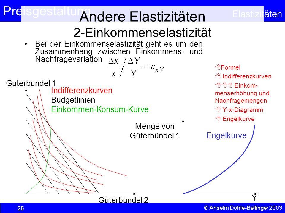 Andere Elastizitäten 2-Einkommenselastizität