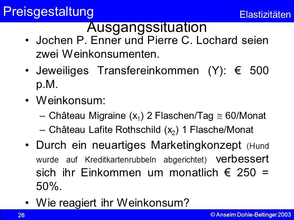 Ausgangssituation Jochen P. Enner und Pierre C. Lochard seien zwei Weinkonsumenten. Jeweiliges Transfereinkommen (Y): € 500 p.M.