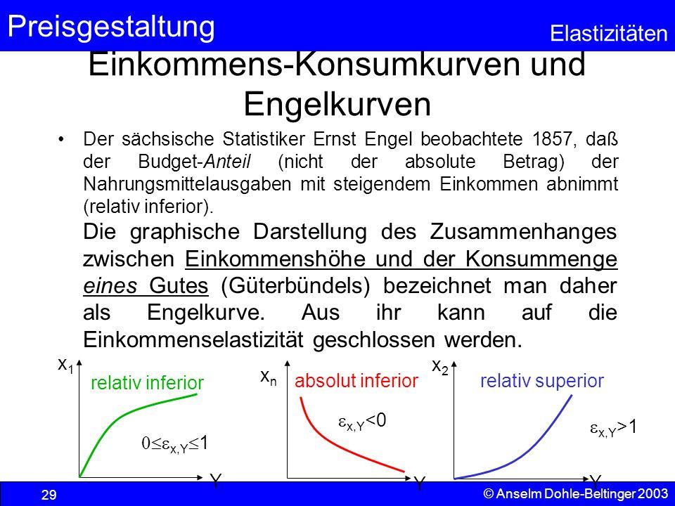 Einkommens-Konsumkurven und Engelkurven