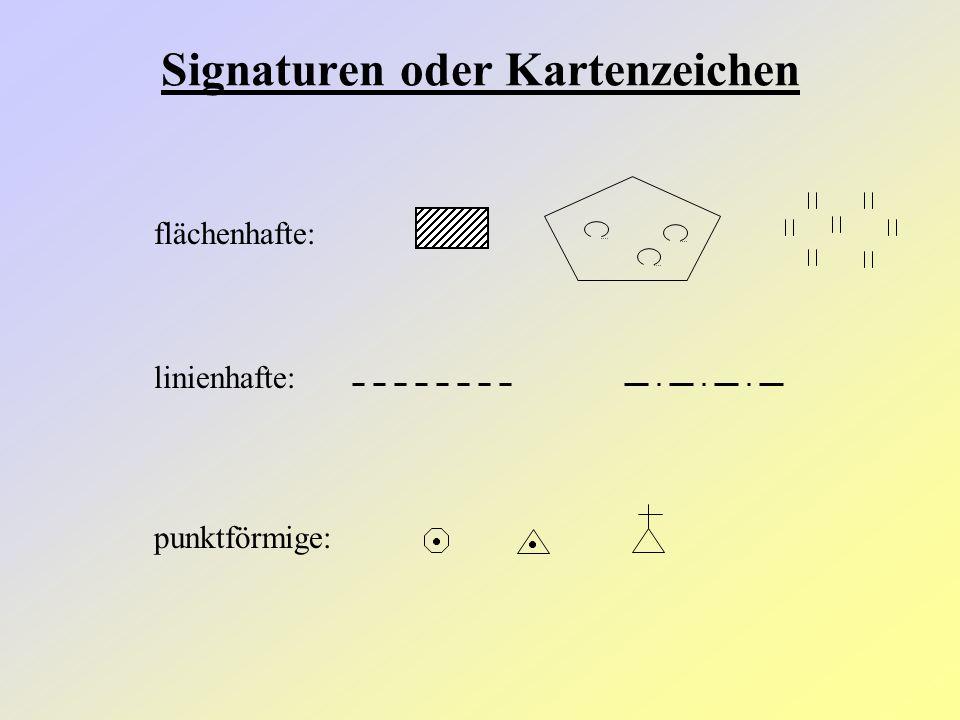 Signaturen oder Kartenzeichen