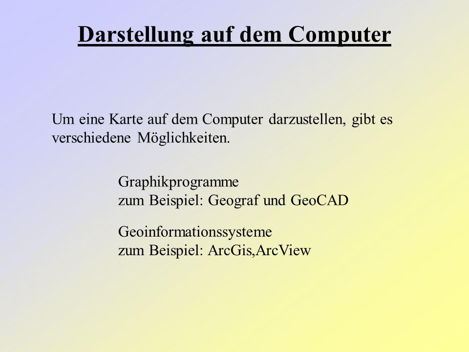 Darstellung auf dem Computer
