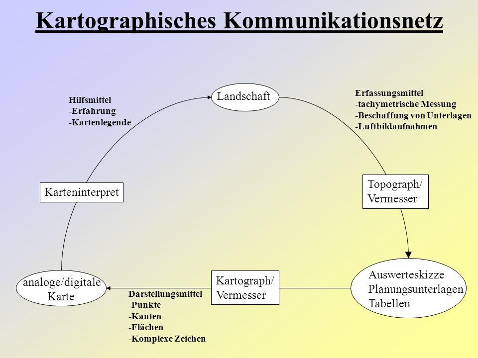Kartographisches Kommunikationsnetz