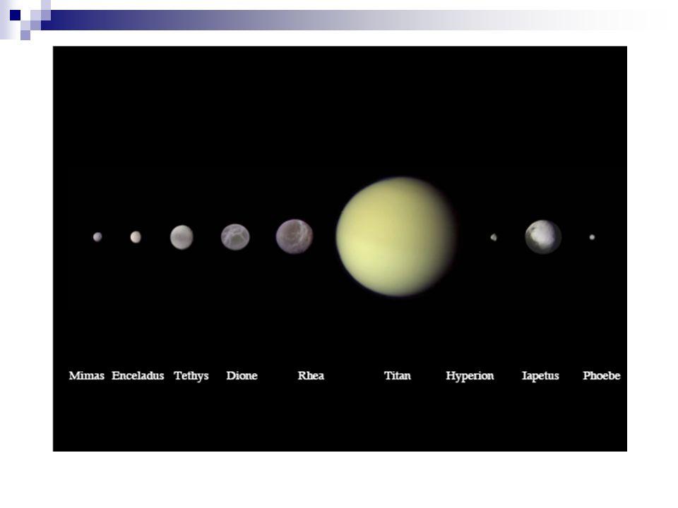 einige Saturnmonde, Quelle: NASA (ID unbekannt)