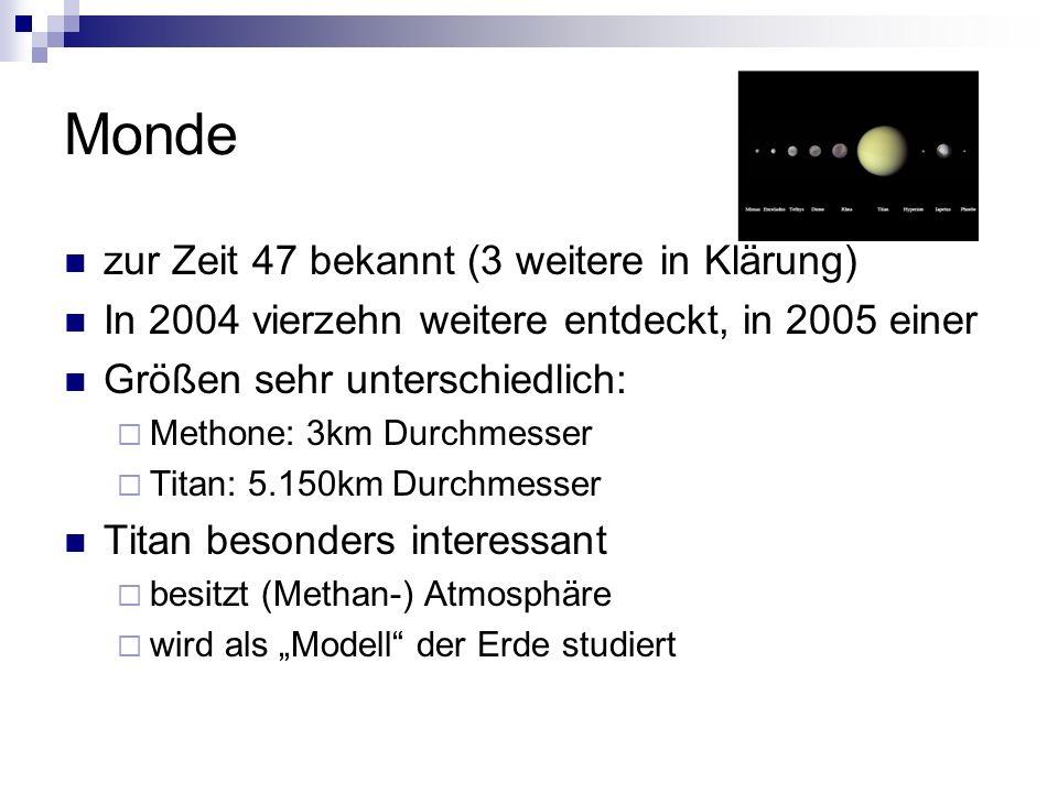 Monde zur Zeit 47 bekannt (3 weitere in Klärung)