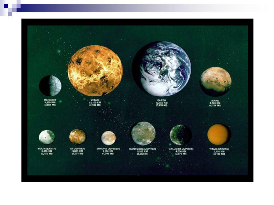 Titan im Vergleich zu anderen Monden und Planten.