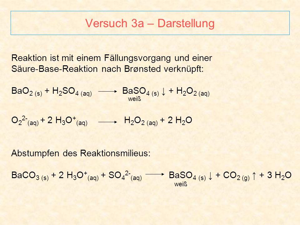 Versuch 3a – Darstellung