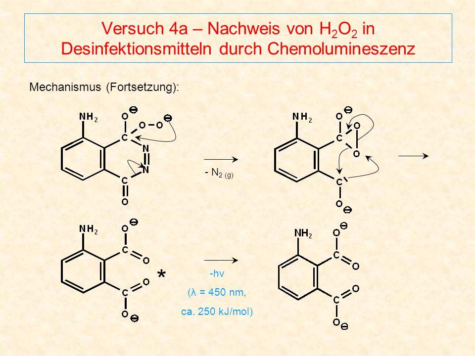 Versuch 4a – Nachweis von H2O2 in Desinfektionsmitteln durch Chemolumineszenz
