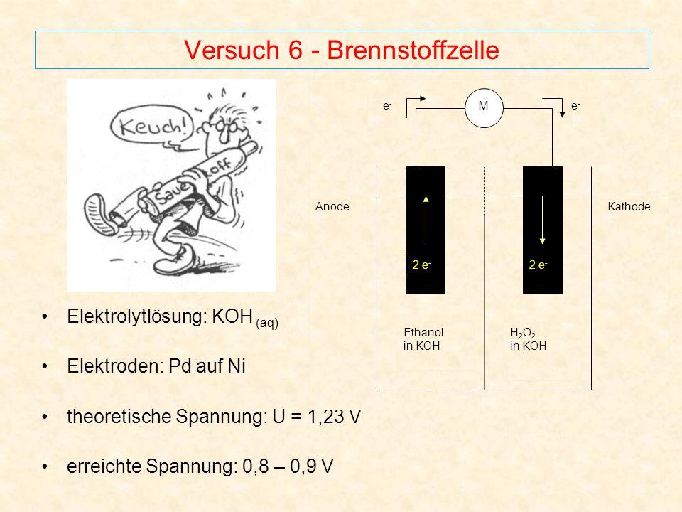 Versuch 6 - Brennstoffzelle