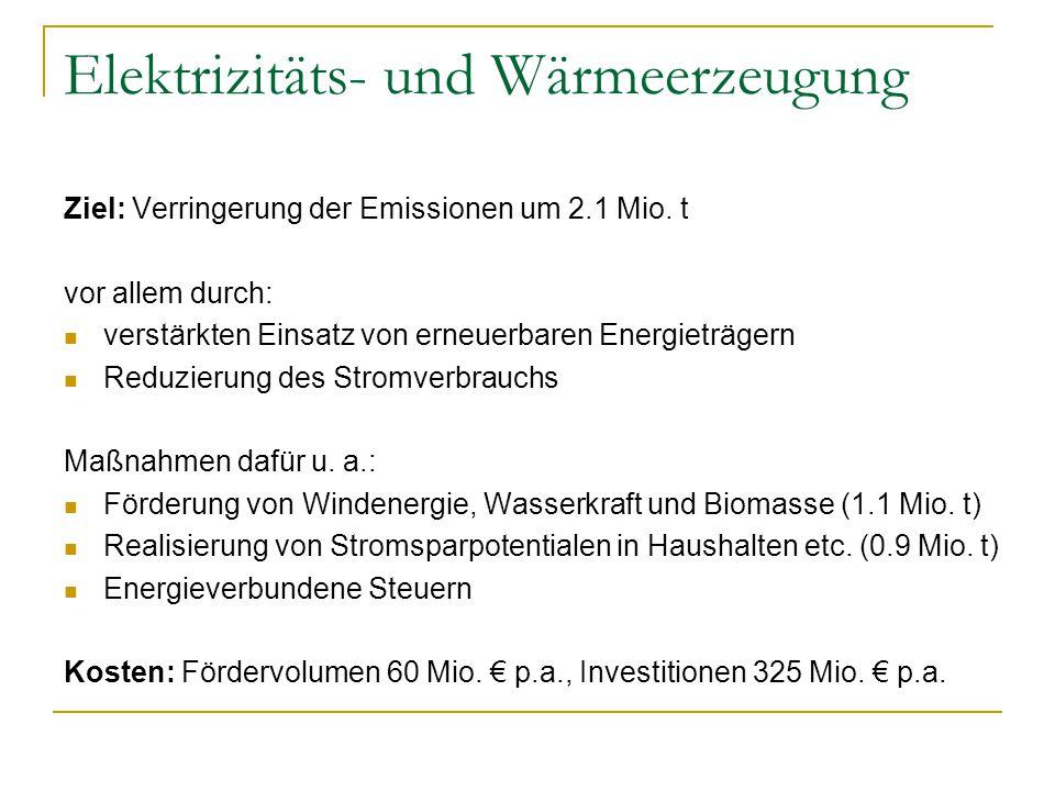 Elektrizitäts- und Wärmeerzeugung