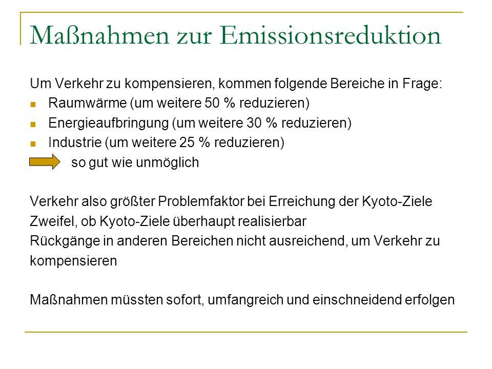 Maßnahmen zur Emissionsreduktion