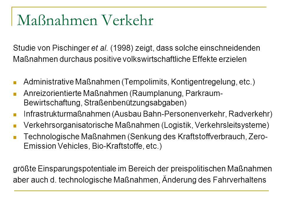 Maßnahmen Verkehr Studie von Pischinger et al. (1998) zeigt, dass solche einschneidenden.