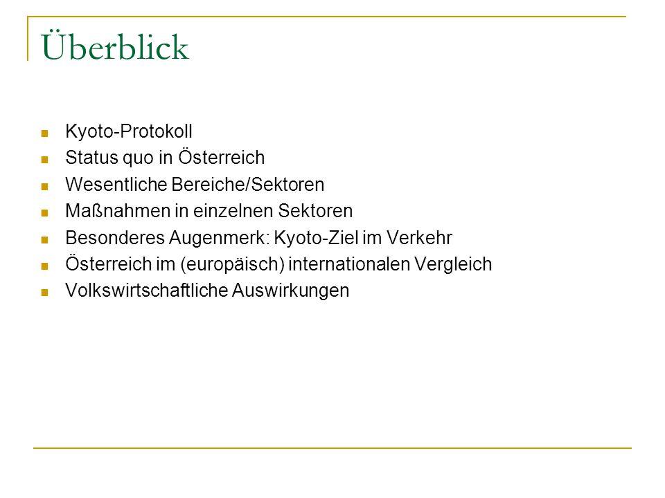 Überblick Kyoto-Protokoll Status quo in Österreich