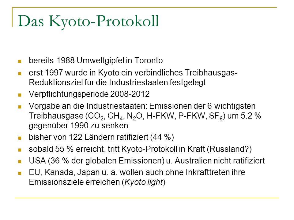Das Kyoto-Protokoll bereits 1988 Umweltgipfel in Toronto