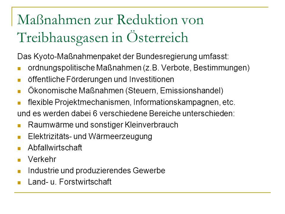 Maßnahmen zur Reduktion von Treibhausgasen in Österreich