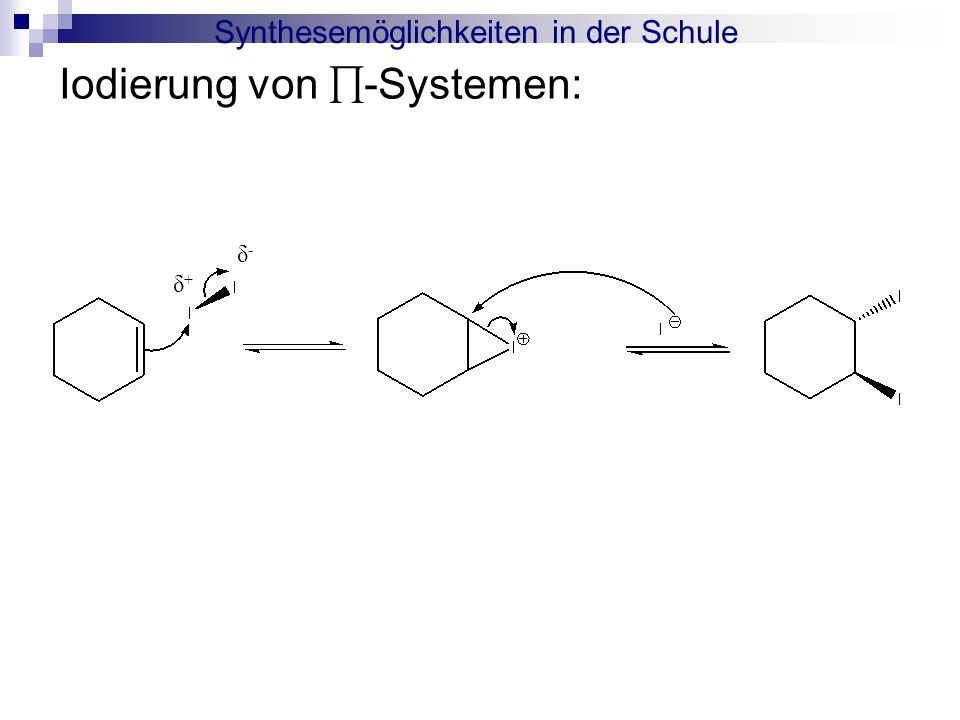 Synthesemöglichkeiten in der Schule
