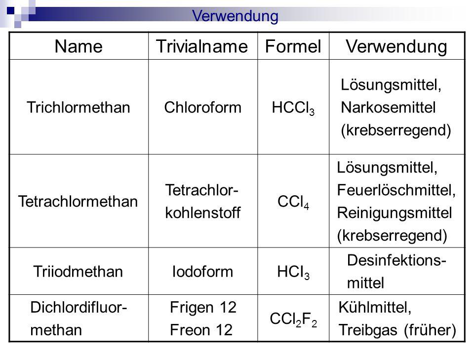 Name Trivialname Formel Verwendung Verwendung Trichlormethan