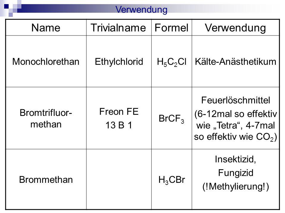 "(6-12mal so effektiv wie ""Tetra , 4-7mal so effektiv wie CO2)"