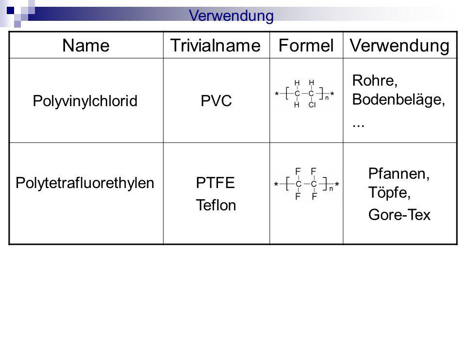 Name Trivialname Formel Verwendung Verwendung Polyvinylchlorid PVC