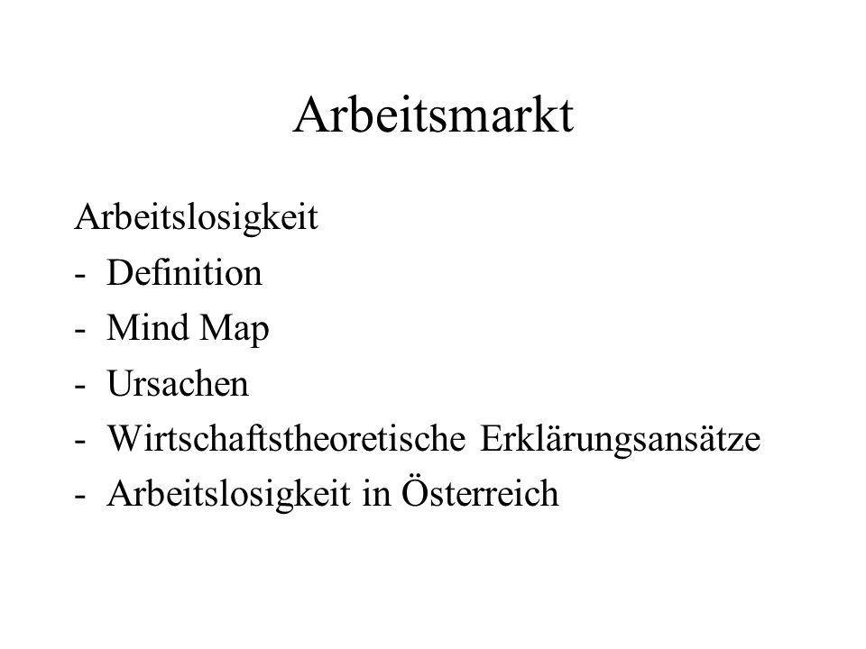 Arbeitsmarkt Arbeitslosigkeit Definition Mind Map Ursachen