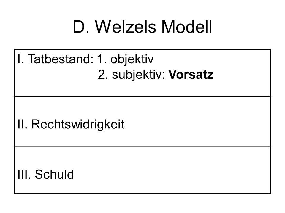 D. Welzels Modell I. Tatbestand: 1. objektiv 2. subjektiv: Vorsatz
