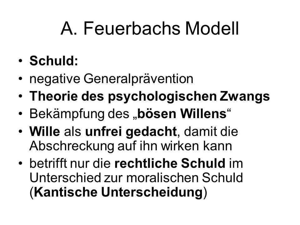 A. Feuerbachs Modell Schuld: negative Generalprävention