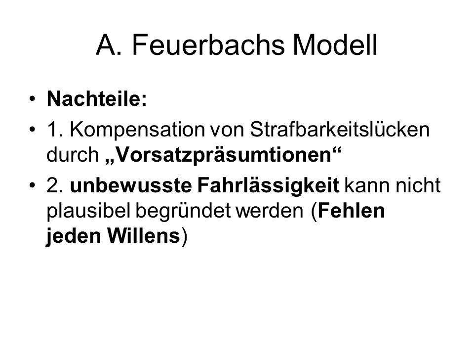 A. Feuerbachs Modell Nachteile: