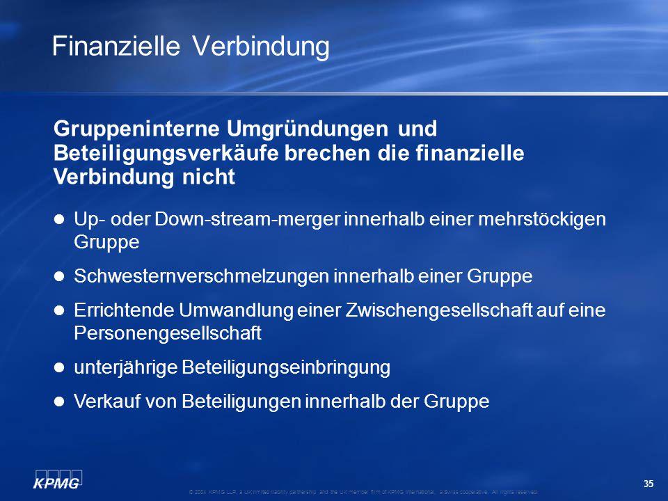 Finanzielle Verbindung