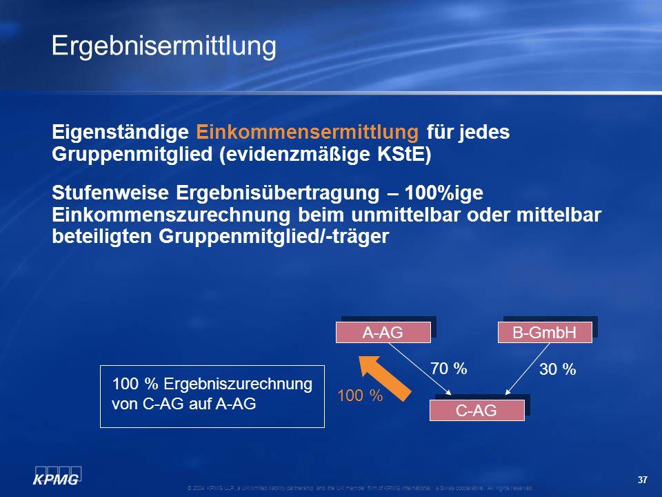 Ergebnisermittlung Eigenständige Einkommensermittlung für jedes Gruppenmitglied (evidenzmäßige KStE)