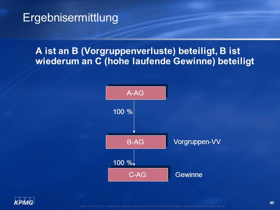 Ergebnisermittlung A ist an B (Vorgruppenverluste) beteiligt, B ist wiederum an C (hohe laufende Gewinne) beteiligt.