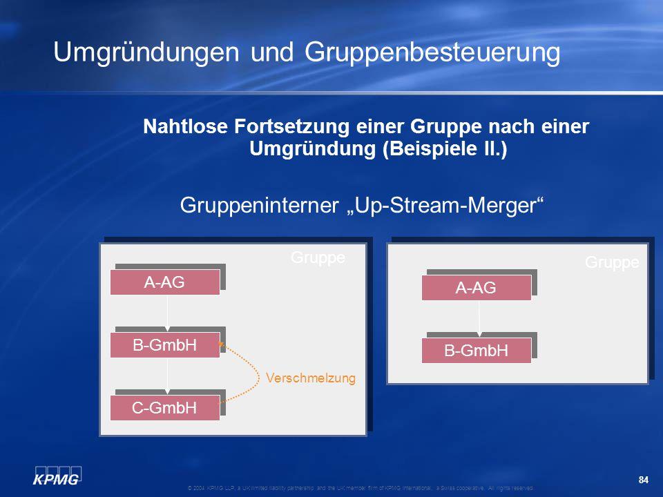 "Gruppeninterner ""Up-Stream-Merger"