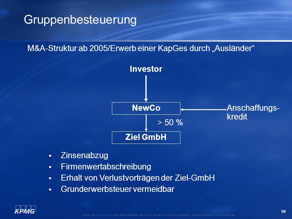 """Gruppenbesteuerung M&A-Struktur ab 2005/Erwerb einer KapGes durch """"Ausländer Investor. NewCo. Anschaffungs- kredit."""