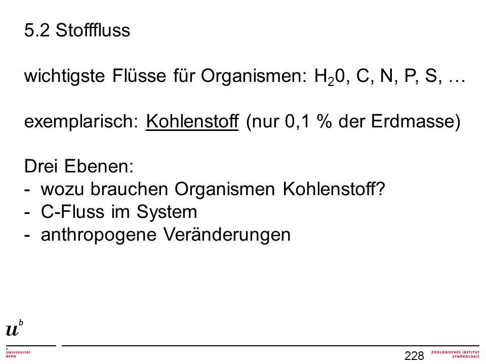 wichtigste Flüsse für Organismen: H20, C, N, P, S, …
