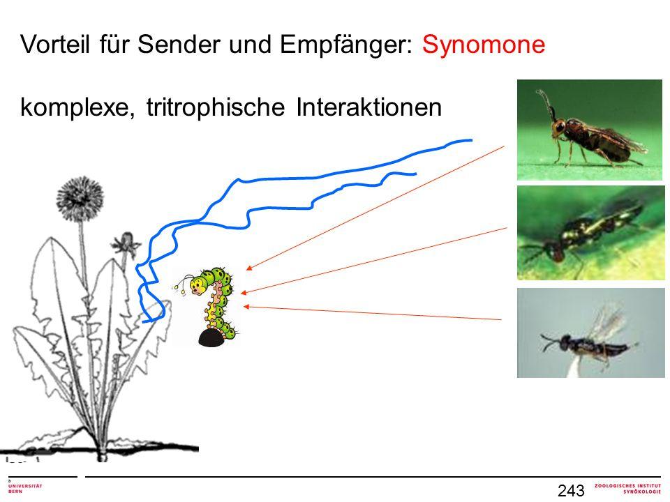 Vorteil für Sender und Empfänger: Synomone