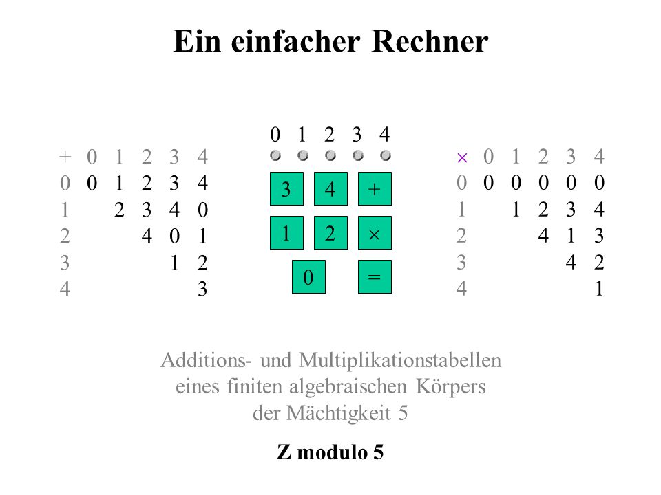 Ein einfacher Rechner 0 1 2 3 4  0 1 2 3 4 0 0 0 0 0 0 1 1 2 3 4