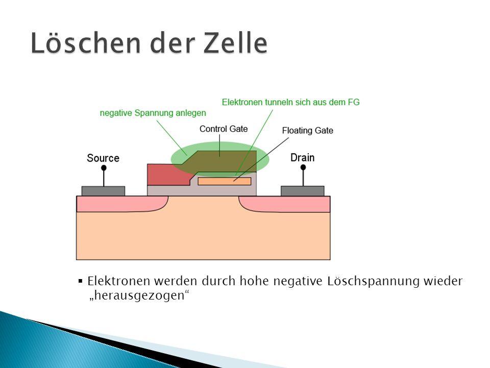 """Löschen der Zelle Elektronen werden durch hohe negative Löschspannung wieder """"herausgezogen"""