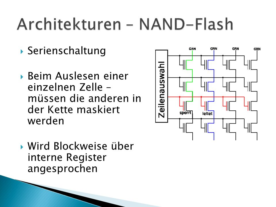 Architekturen – NAND-Flash