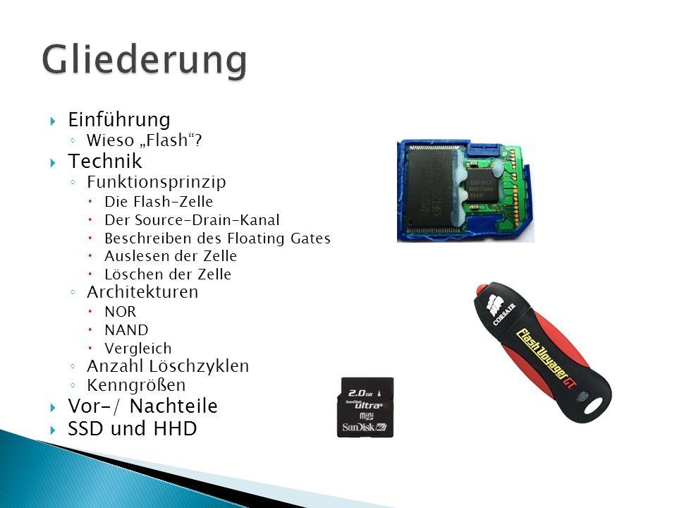 Gliederung Einführung Technik Vor-/ Nachteile SSD und HHD
