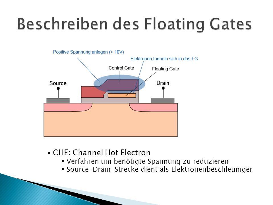 Beschreiben des Floating Gates