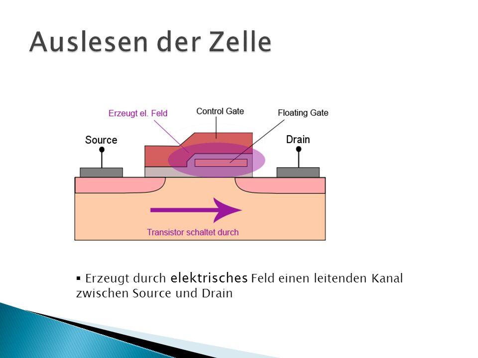 Auslesen der Zelle Erzeugt durch elektrisches Feld einen leitenden Kanal zwischen Source und Drain.