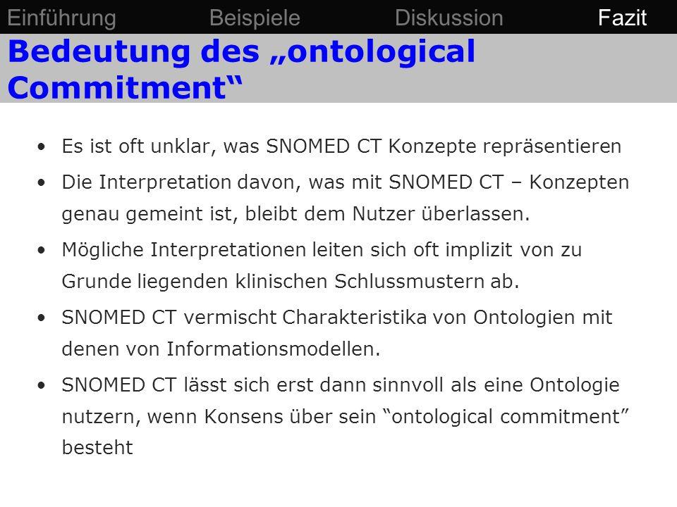 "Bedeutung des ""ontological Commitment"