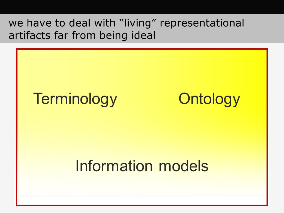 Terminology Ontology Information models