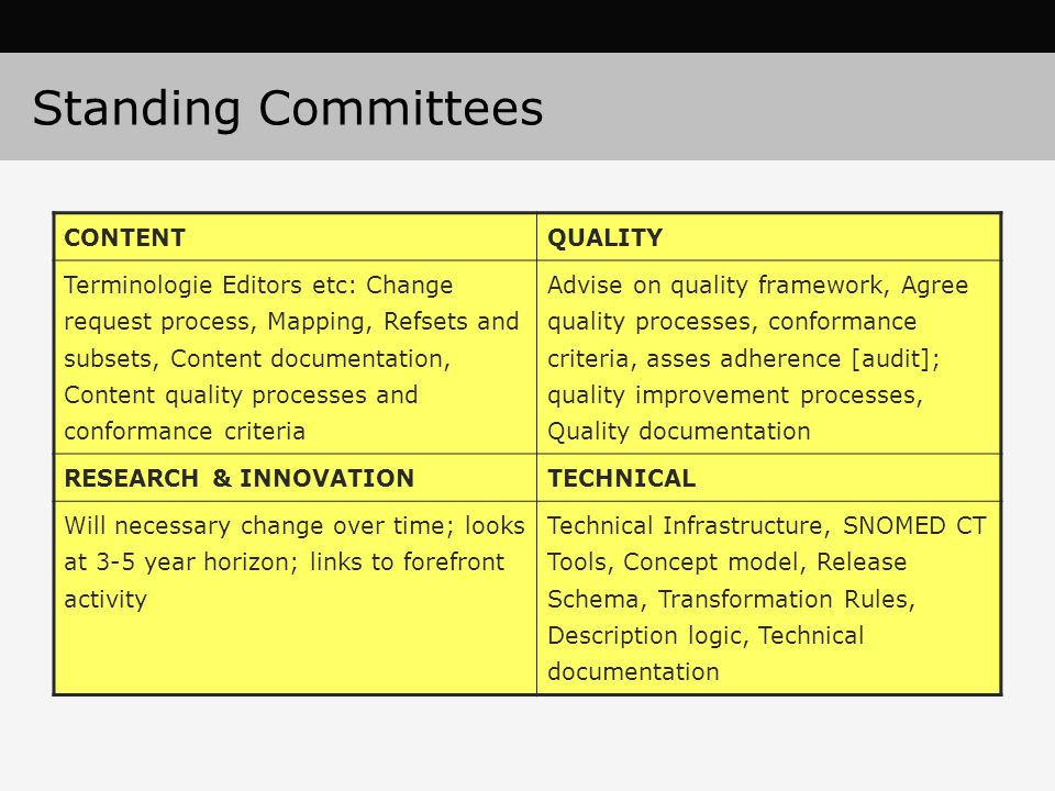 Standing Committees CONTENT QUALITY