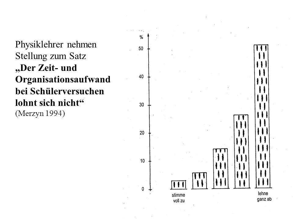 """Zeitaufwand SV Physiklehrer nehmen Stellung zum Satz """"Der Zeit- und Organisationsaufwand bei Schülerversuchen lohnt sich nicht (Merzyn 1994)"""