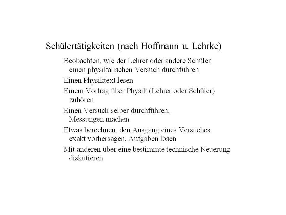 Tätigkeiten Schülertätigkeiten (nach Hoffmann u. Lehrke)