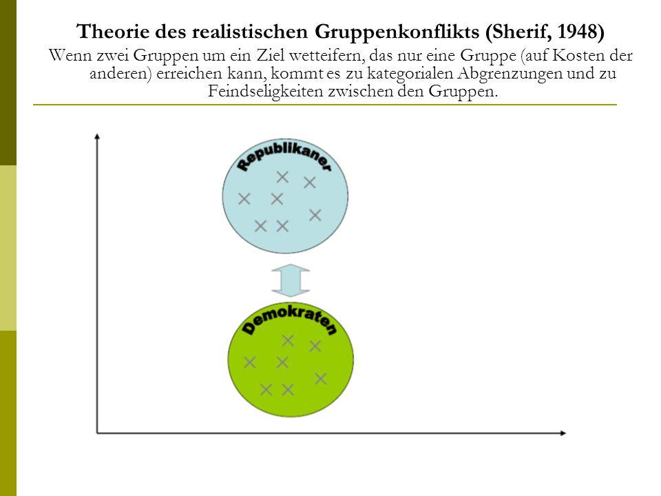 Theorie des realistischen Gruppenkonflikts (Sherif, 1948)