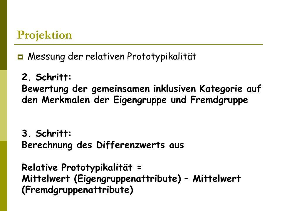 Projektion Messung der relativen Prototypikalität 2. Schritt: