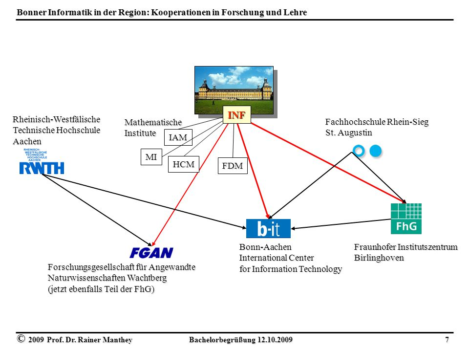 Bonner Informatik in der Region: Kooperationen in Forschung und Lehre