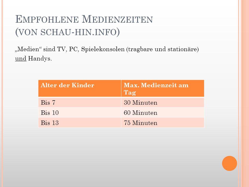 Empfohlene Medienzeiten (von schau-hin.info)