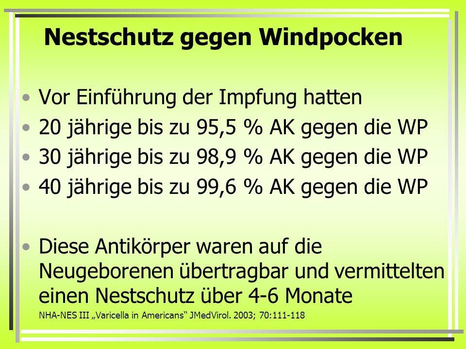 Nestschutz gegen Windpocken