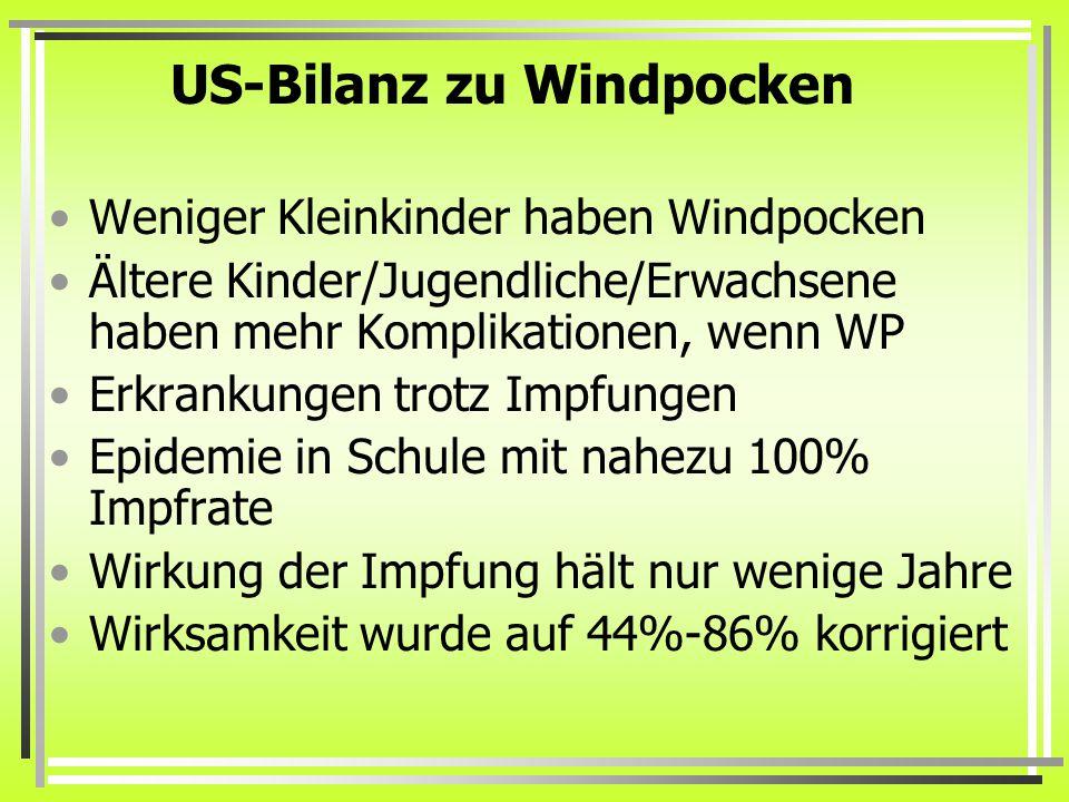 US-Bilanz zu Windpocken